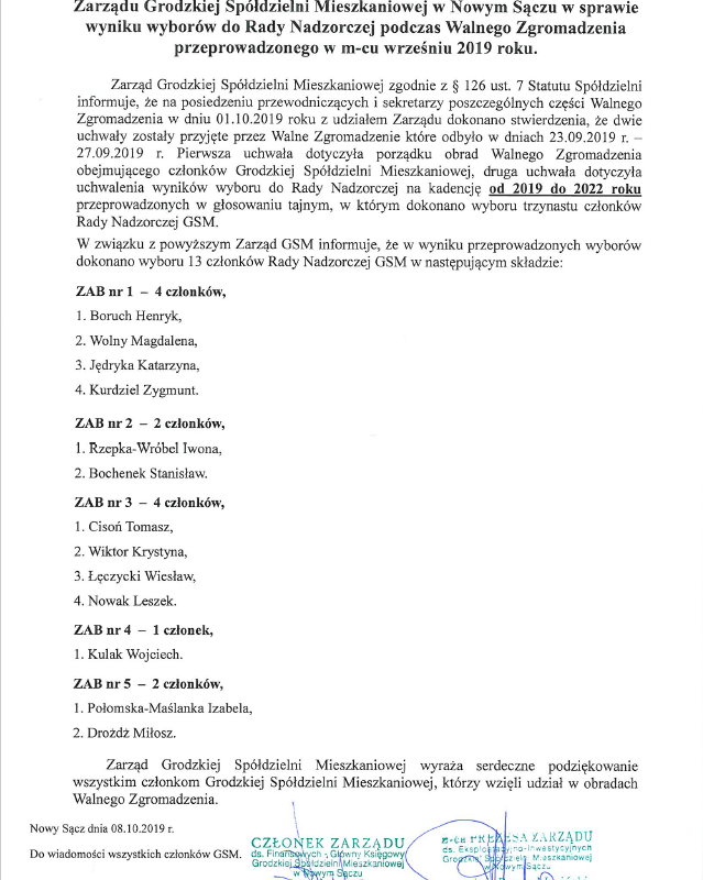Wyniki wyborów do Rady Nadzorczej GSM wrzesień 2019 r.